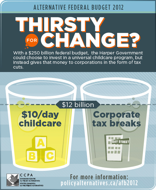 Thirsty for Change?  CCPA infographic comparing c