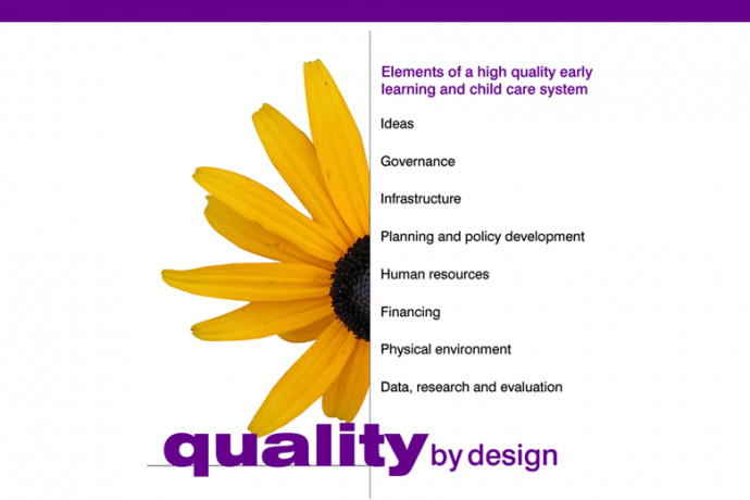 Quality By Design website logo, a sunflower with many petals.